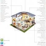 smart-home-villa
